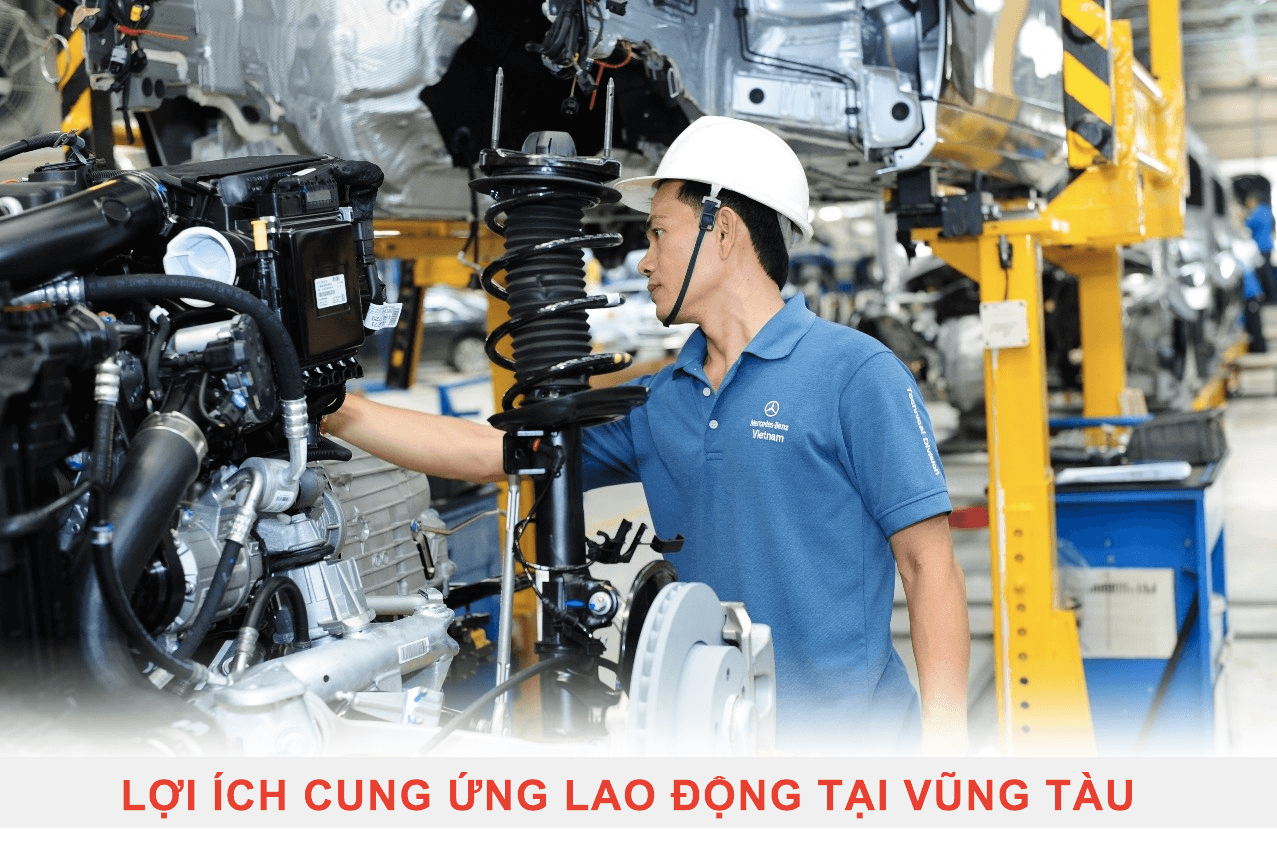 cung ứng cho thuê lao động tại vũng tàu